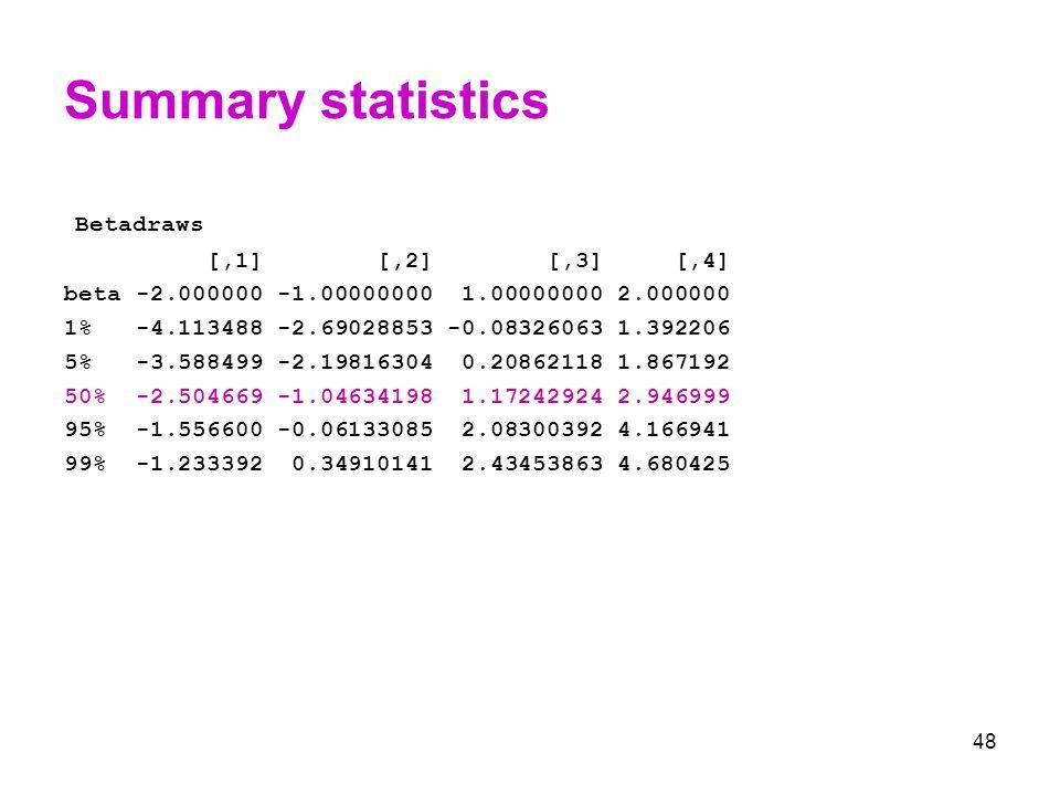 Summary statistics Betadraws [,1] [,2] [,3] [,4]